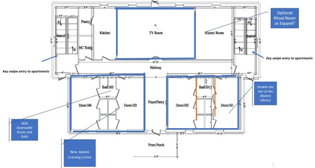 Proposed Main Floor Plan
