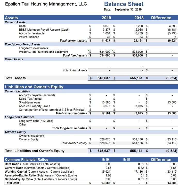 ET Balance Sheet_Sept_19